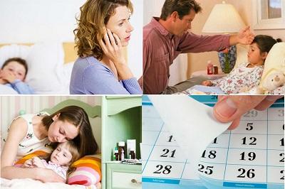 Продолжительность больничного по уходу за ребёнком