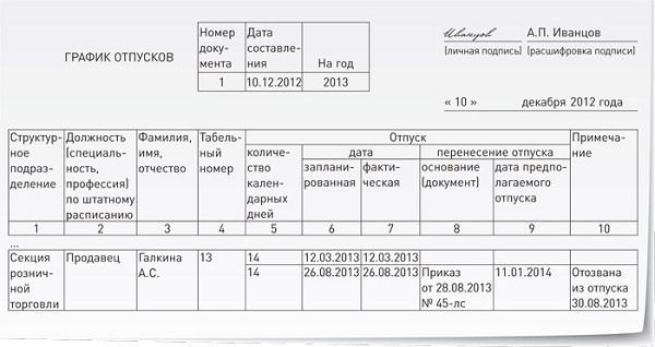 Пример внесения изменения в график отпусков